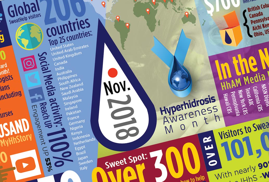 Night Sweats - International Hyperhidrosis Society | Official Site